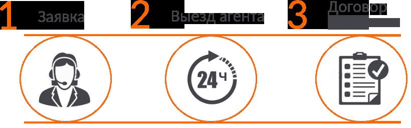 Переоформление автомобиля в Москве